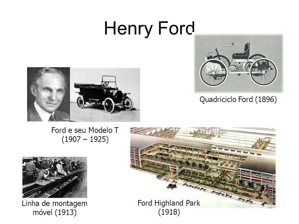 Henry Ford Quadriciclo Ford (1896) Ford e seu Modelo T (1907 – 1925) Linha de montagem móvel (1913) Ford Highland Park (1918)