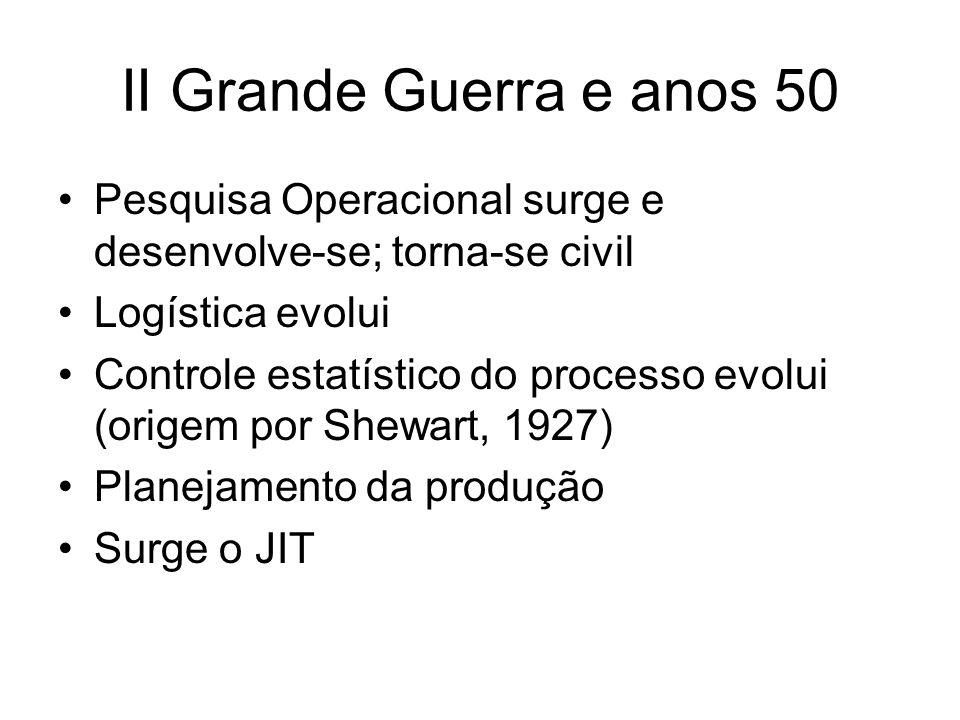 II Grande Guerra e anos 50 Pesquisa Operacional surge e desenvolve-se; torna-se civil Logística evolui Controle estatístico do processo evolui (origem por Shewart, 1927) Planejamento da produção Surge o JIT