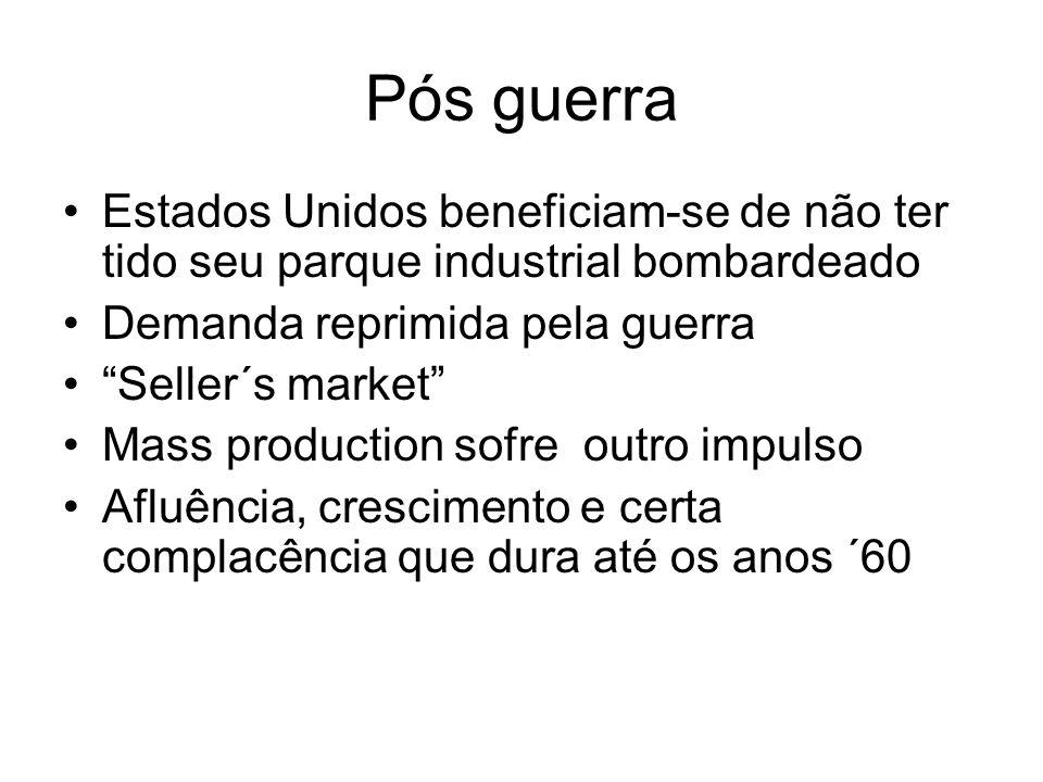 Pós guerra Estados Unidos beneficiam-se de não ter tido seu parque industrial bombardeado Demanda reprimida pela guerra Seller´s market Mass productio