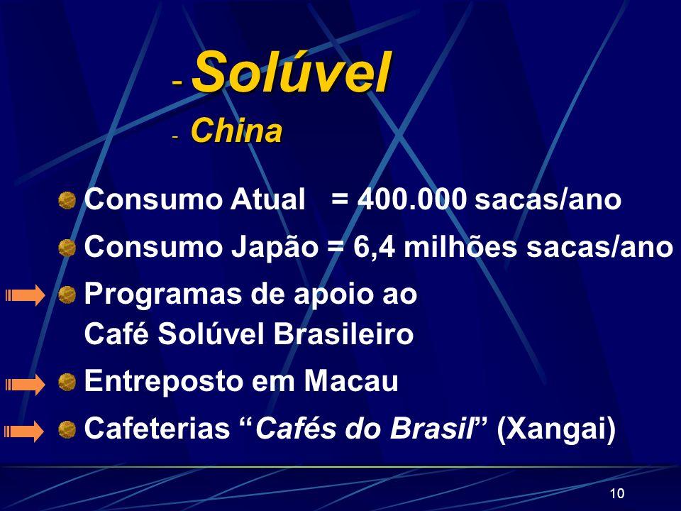 10 - Solúvel - China Consumo Atual = 400.000 sacas/ano Consumo Japão = 6,4 milhões sacas/ano Programas de apoio ao Café Solúvel Brasileiro Entreposto