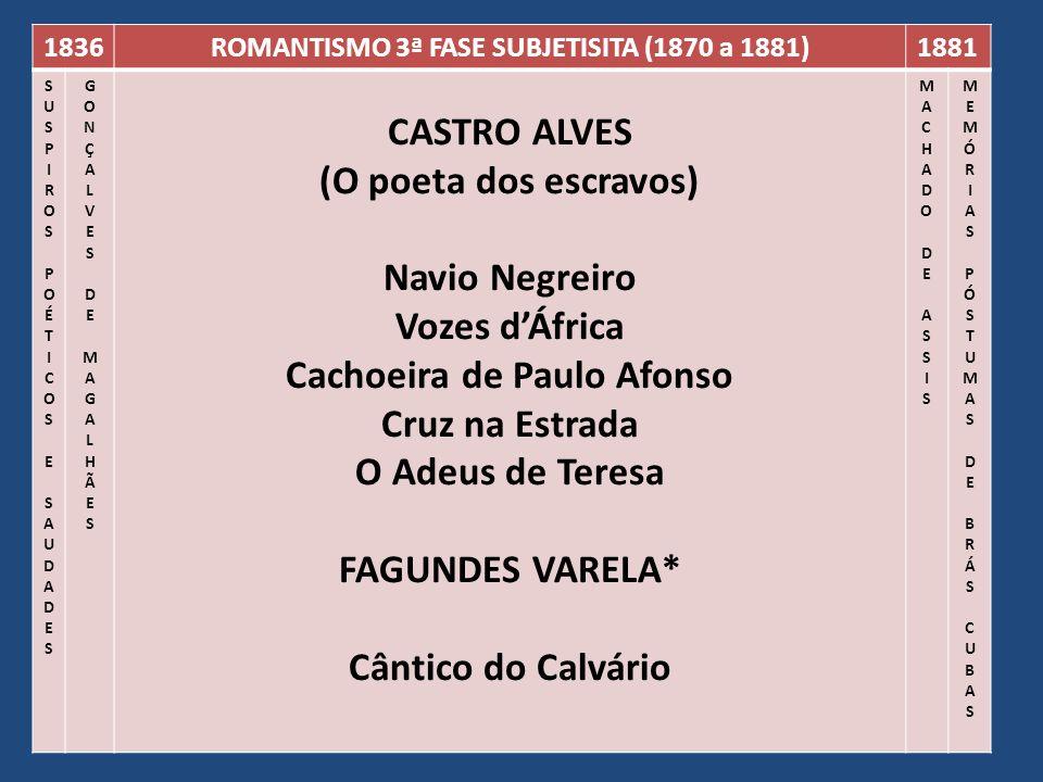 1836ROMANTISMO 3ª FASE SUBJETISITA (1870 a 1881)1881 SUSPIROSPOÉTICOSESAUDADESSUSPIROSPOÉTICOSESAUDADES GONÇALVESDEMAGALHÃESGONÇALVESDEMAGALHÃES CASTR