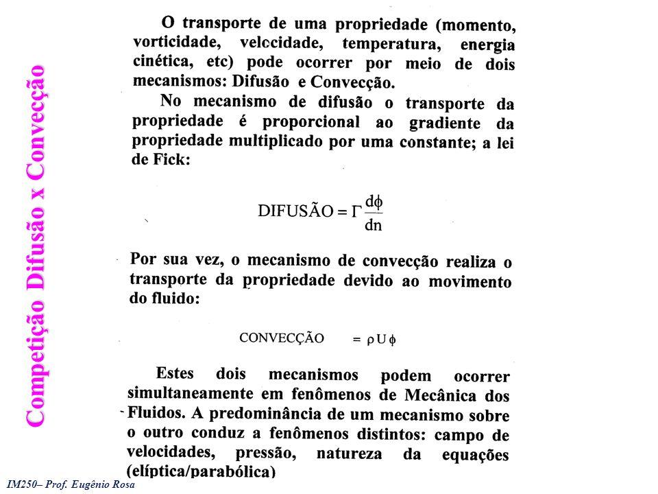 IM250– Prof. Eugênio Rosa Competição Difusão x Convecção