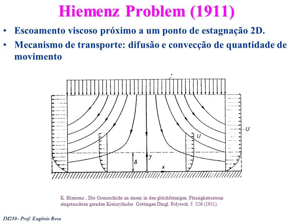 IM250– Prof. Eugênio Rosa Hiemenz Problem (1911) Escoamento viscoso próximo a um ponto de estagnação 2D. Mecanismo de transporte: difusão e convecção