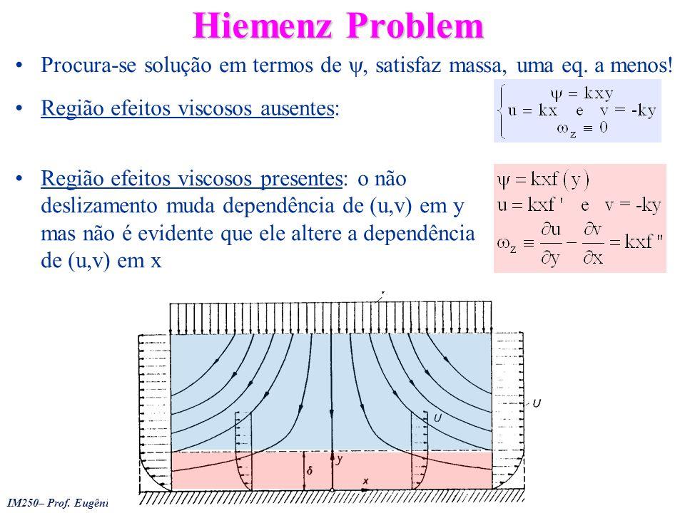 IM250– Prof. Eugênio Rosa Hiemenz Problem Procura-se solução em termos de, satisfaz massa, uma eq. a menos! Região efeitos viscosos ausentes: Região e