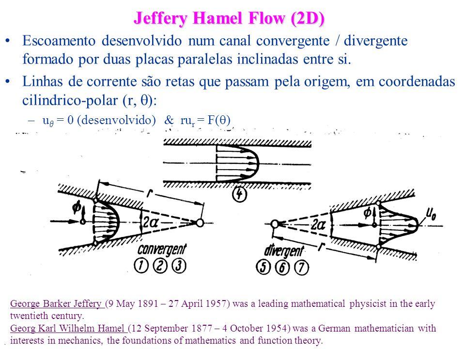 IM250– Prof. Eugênio Rosa Jeffery Hamel Flow (2D) Escoamento desenvolvido num canal convergente / divergente formado por duas placas paralelas inclina
