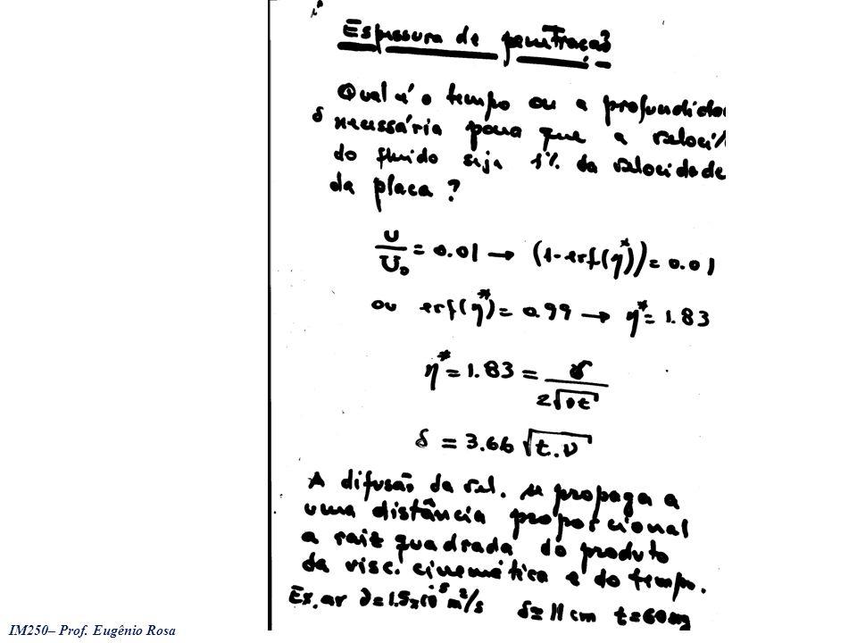 Efeito da Viscosidade Para problema puramente difusivos, foi visto que quanto maior for a difusividade mais rapidamente o domínio sente o movimento da parede, veja expressão para a altura de penetração (1% de velocidade da fronteira) Observe este efeito quando a parede externa do cilindro começa a girar (a) fluido 100 cP e (b) 10000 cP