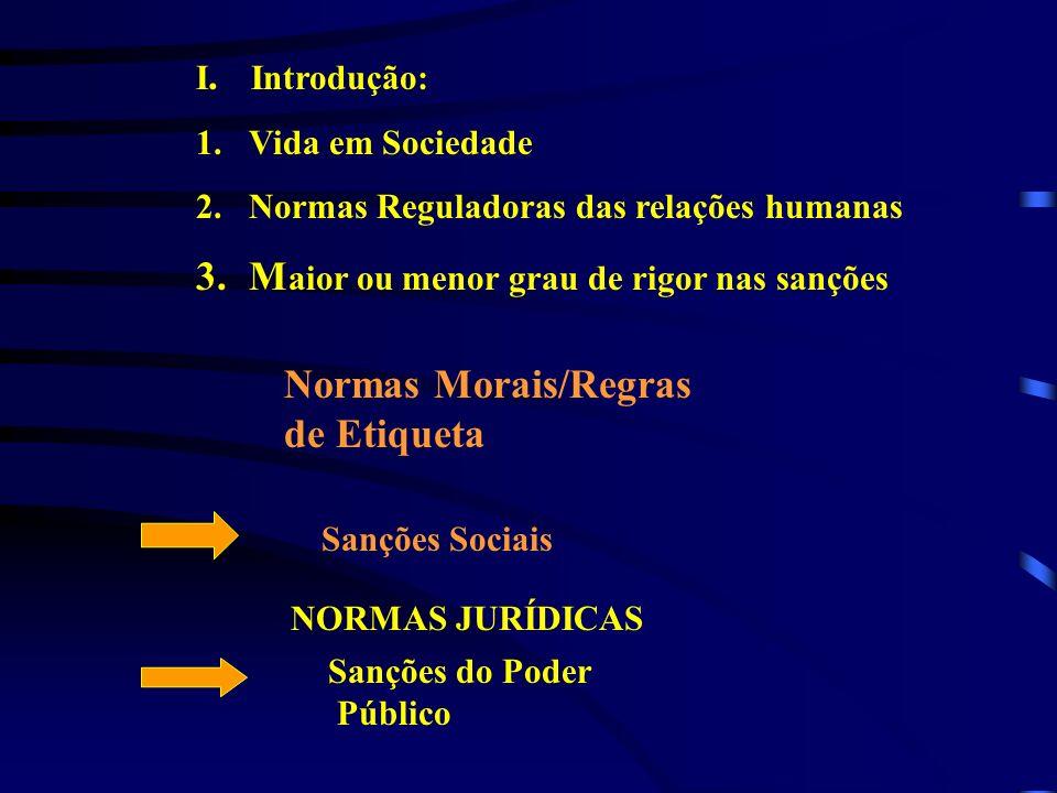 I. Introdução: 1.Vida em Sociedade 2.Normas Reguladoras das relações humanas 3.M aior ou menor grau de rigor nas sanções Normas Morais/Regras de Etiqu