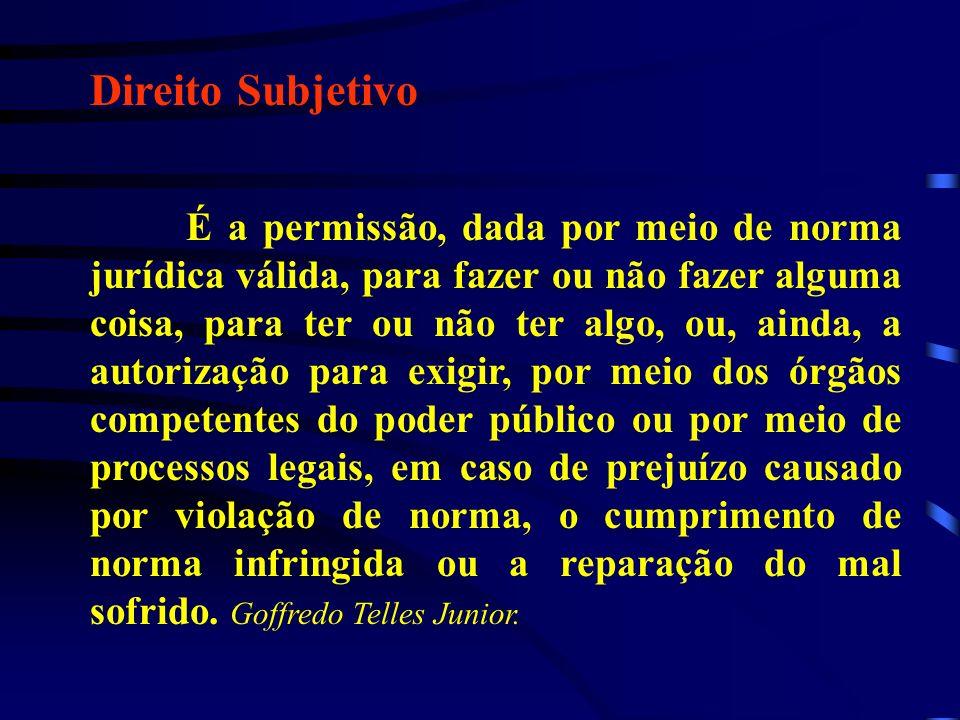 Direito Subjetivo É a permissão, dada por meio de norma jurídica válida, para fazer ou não fazer alguma coisa, para ter ou não ter algo, ou, ainda, a