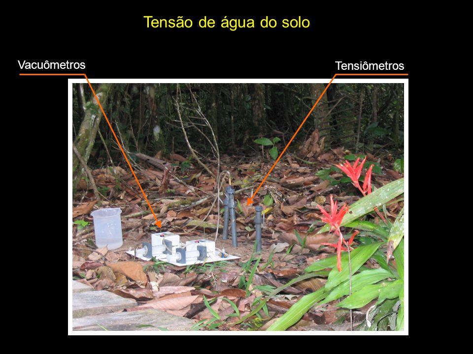 Vacuômetros Tensiômetros Tensão de água do solo