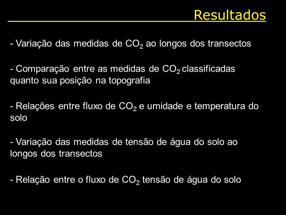 Resultados - Variação das medidas de CO 2 ao longos dos transectos - Comparação entre as medidas de CO 2 classificadas quanto sua posição na topografi