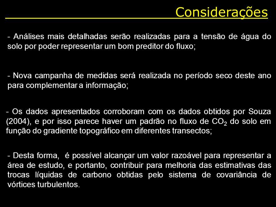 Considerações - Os dados apresentados corroboram com os dados obtidos por Souza (2004), e por isso parece haver um padrão no fluxo de CO 2 do solo em