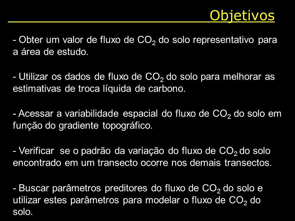 Objetivos - Obter um valor de fluxo de CO 2 do solo representativo para a área de estudo. - Acessar a variabilidade espacial do fluxo de CO 2 do solo