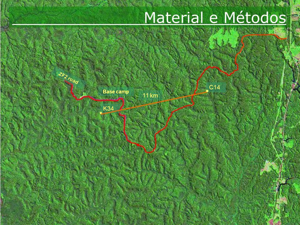 Janeiro – Março de 2005 (Época chuvosa) Período de estudo Clima Temperatura - 26,9 ºC / 31,8 ºC Precipitação - 2.431 mm (95 / 304 mm) Umidade - 75% / 92% (Araújo et al., 2002; Malhi et al., 1998) Solos Platô - LATOSSOLOS Vertente - ARGISSOLO Baixio - ESPODOSSOLO (Chauvel & Boulet, 1987; EMBRAPA, 1999) Vegetação Floresta Ombrófila Densa (Veloso et al., 1991) Características da área de estudo