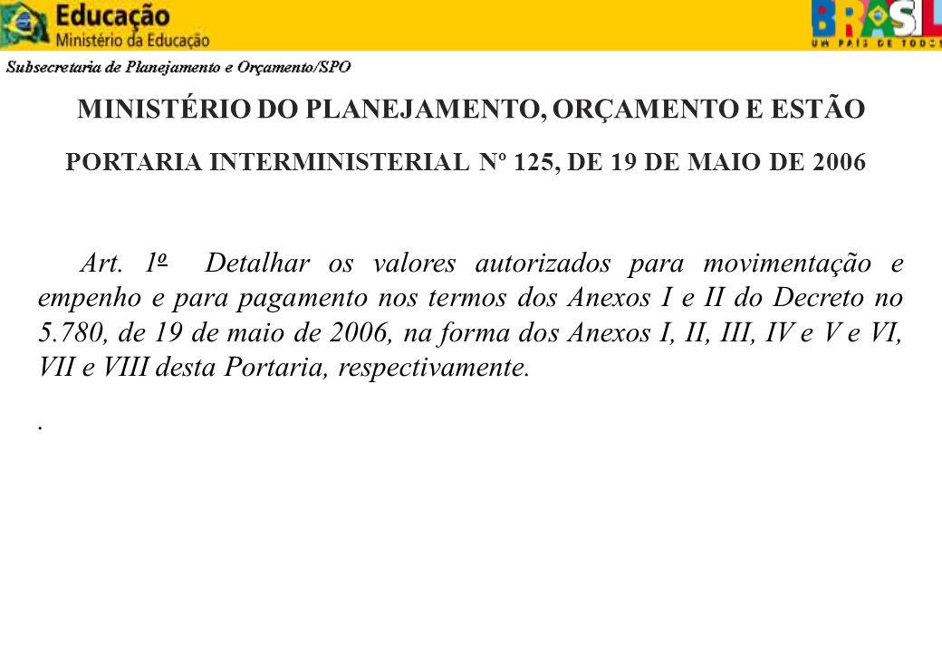 Art. 1 o Detalhar os valores autorizados para movimentação e empenho e para pagamento nos termos dos Anexos I e II do Decreto no 5.780, de 19 de maio