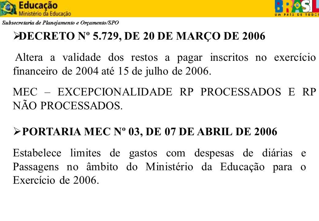 DECRETO Nº 5.729, DE 20 DE MARÇO DE 2006 Altera a validade dos restos a pagar inscritos no exercício financeiro de 2004 até 15 de julho de 2006. MEC –