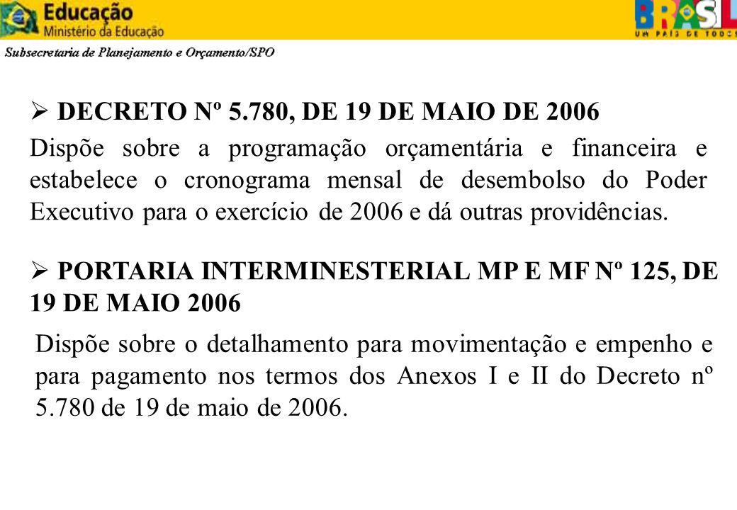 DECRETO Nº 5.780, DE 19 DE MAIO DE 2006 Dispõe sobre a programação orçamentária e financeira e estabelece o cronograma mensal de desembolso do Poder E