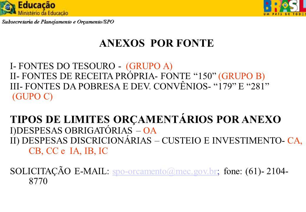 ANEXOS POR FONTE I- FONTES DO TESOURO - (GRUPO A) II- FONTES DE RECEITA PRÓPRIA- FONTE 150 (GRUPO B) III- FONTES DA POBRESA E DEV. CONVÊNIOS- 179 E 28