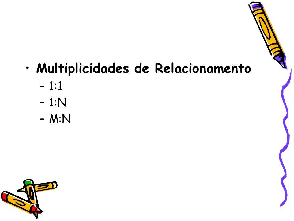 Multiplicidades de Relacionamento –1:1 –1:N –M:N