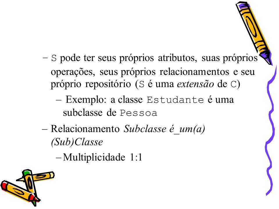 –S pode ter seus próprios atributos, suas próprios operações, seus próprios relacionamentos e seu próprio repositório ( S é uma extensão de C ) – Exemplo: a classe Estudante é uma subclasse de Pessoa –Relacionamento Subclasse é_um(a) (Sub)Classe –Multiplicidade 1:1