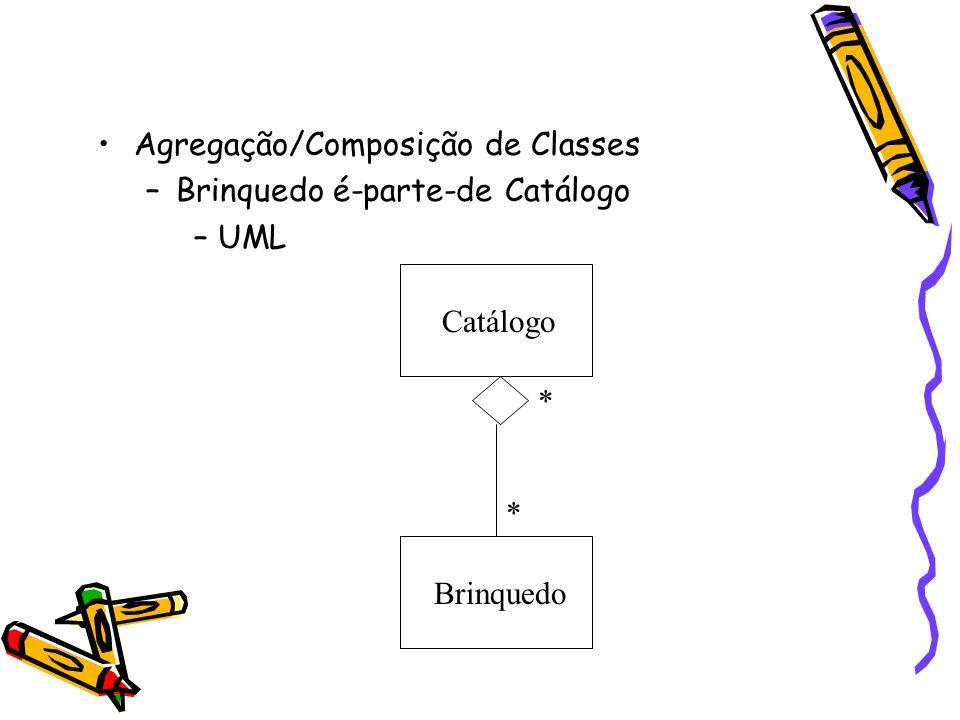 Agregação/Composição de Classes –Brinquedo é-parte-de Catálogo –UML Catálogo Brinquedo * *