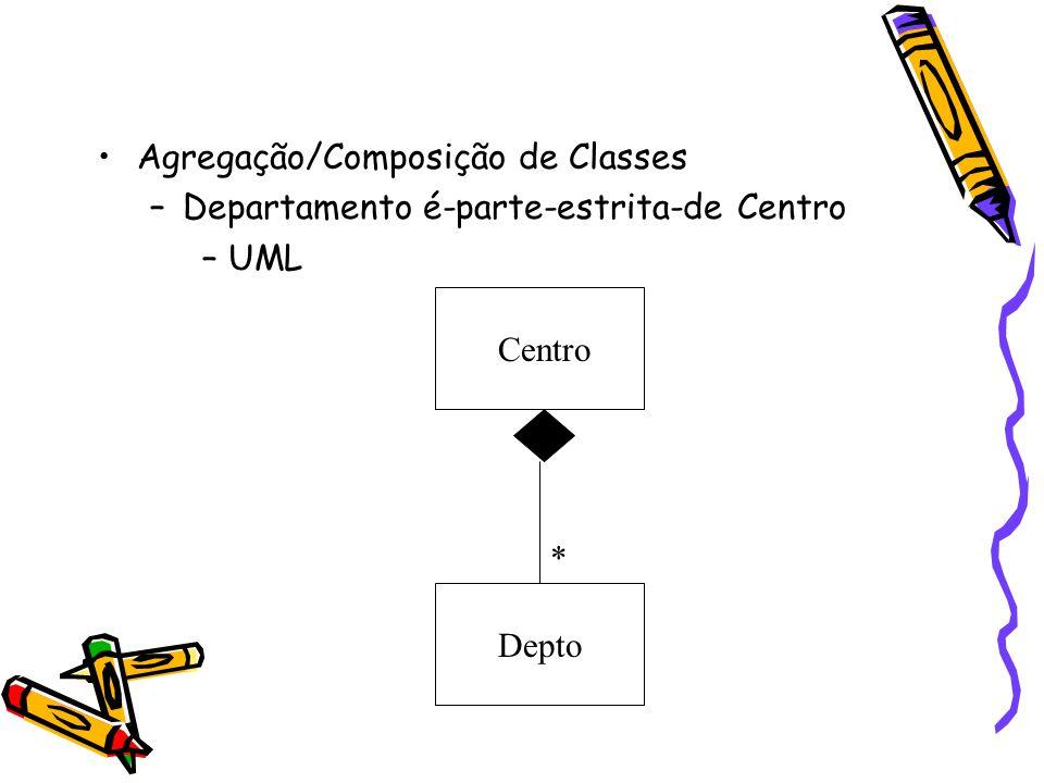 Agregação/Composição de Classes –Departamento é-parte-estrita-de Centro –UML Centro Depto *