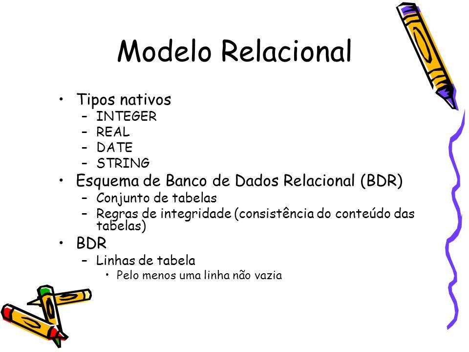 Modelo Relacional Tipos nativos –INTEGER –REAL –DATE –STRING Esquema de Banco de Dados Relacional (BDR) –Conjunto de tabelas –Regras de integridade (consistência do conteúdo das tabelas) BDR –Linhas de tabela Pelo menos uma linha não vazia