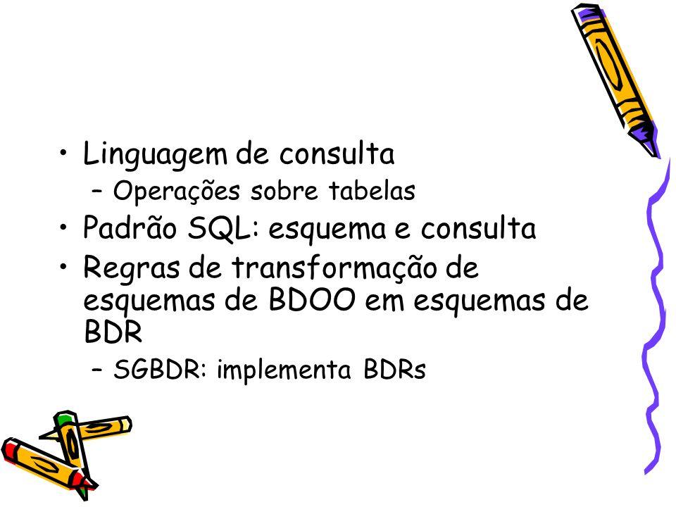 Linguagem de consulta –Operações sobre tabelas Padrão SQL: esquema e consulta Regras de transformação de esquemas de BDOO em esquemas de BDR –SGBDR: implementa BDRs