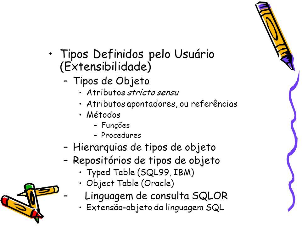 Tipos Definidos pelo Usuário (Extensibilidade) –Tipos de Objeto Atributos stricto sensu Atributos apontadores, ou referências Métodos –Funções –Procedures –Hierarquias de tipos de objeto –Repositórios de tipos de objeto Typed Table (SQL99, IBM) Object Table (Oracle) – Linguagem de consulta SQLOR Extensão-objeto da linguagem SQL