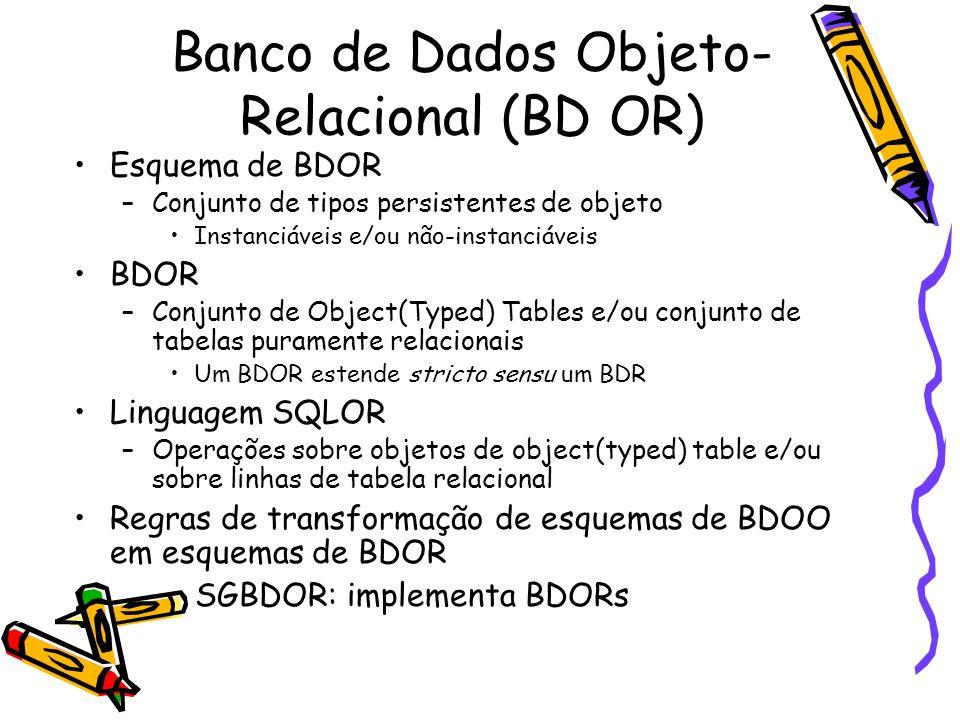 Banco de Dados Objeto- Relacional (BD OR) Esquema de BDOR –Conjunto de tipos persistentes de objeto Instanciáveis e/ou não-instanciáveis BDOR –Conjunto de Object(Typed) Tables e/ou conjunto de tabelas puramente relacionais Um BDOR estende stricto sensu um BDR Linguagem SQLOR –Operações sobre objetos de object(typed) table e/ou sobre linhas de tabela relacional Regras de transformação de esquemas de BDOO em esquemas de BDOR SGBDOR: implementa BDORs