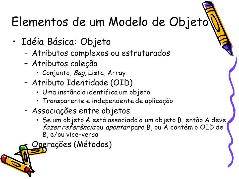Elementos de um Modelo de Objeto Idéia Básica: Objeto –Atributos complexos ou estruturados –Atributos coleção Conjunto, Bag, Lista, Array –Atributo Identidade (OID) Uma instância identifica um objeto Transparente e independente de aplicação –Associações entre objetos Se um objeto A está associado a um objeto B, então A deve fazer referência ou apontar para B, ou A contém o OID de B, e/ou vice-versa –Operações (Métodos)