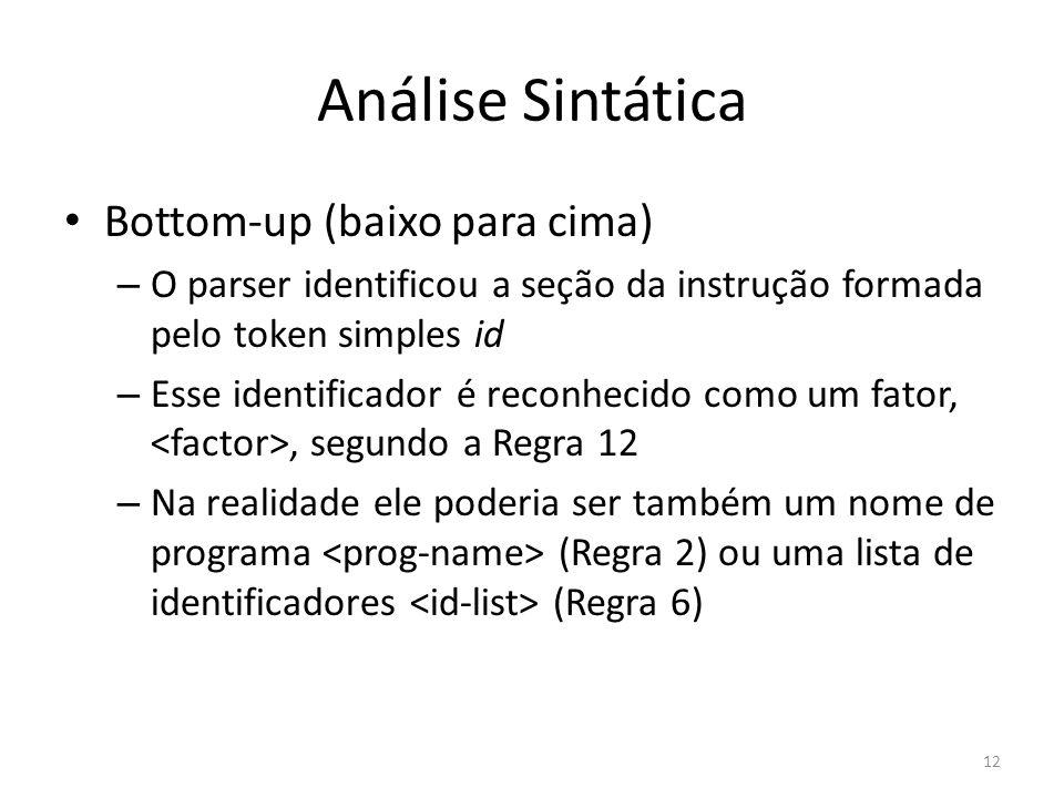 Análise Sintática Bottom-up (baixo para cima) – O parser identificou a seção da instrução formada pelo token simples id – Esse identificador é reconhe
