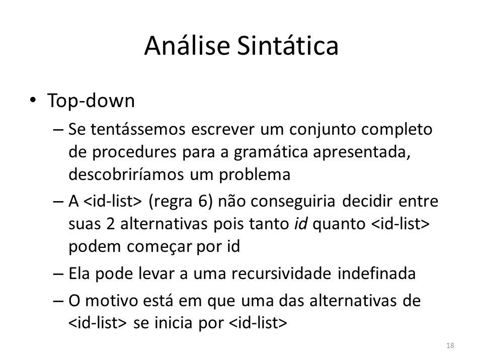 Análise Sintática Top-down – Se tentássemos escrever um conjunto completo de procedures para a gramática apresentada, descobriríamos um problema – A (