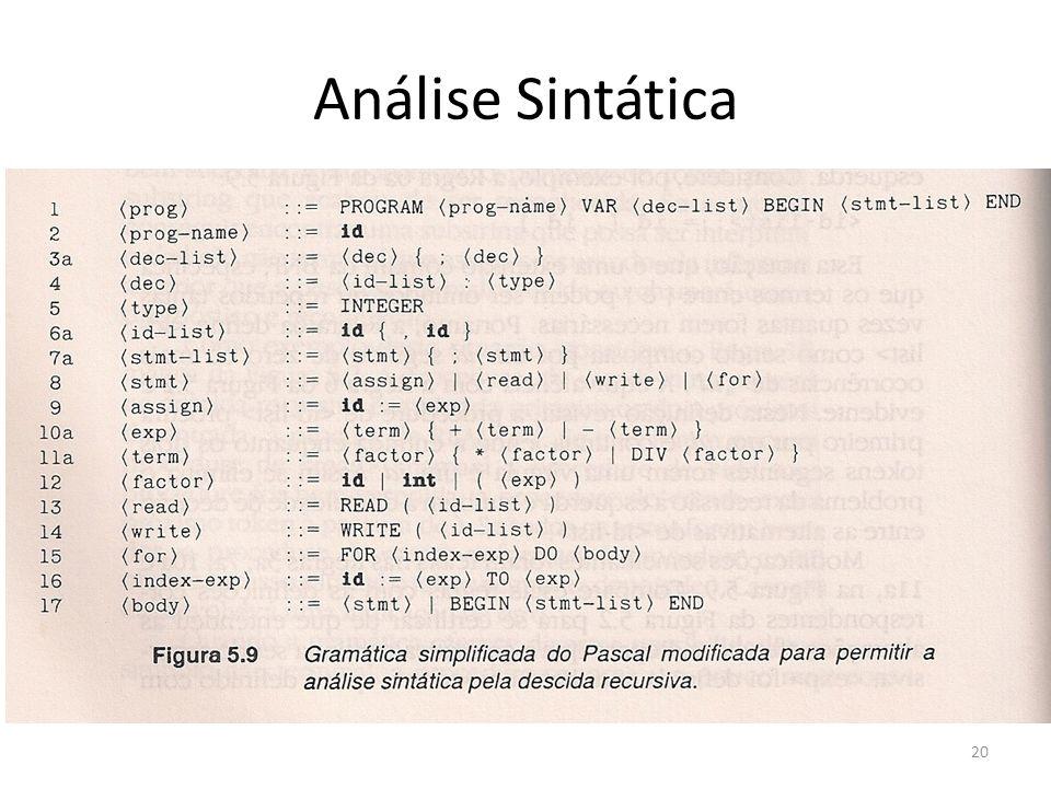 Análise Sintática 20