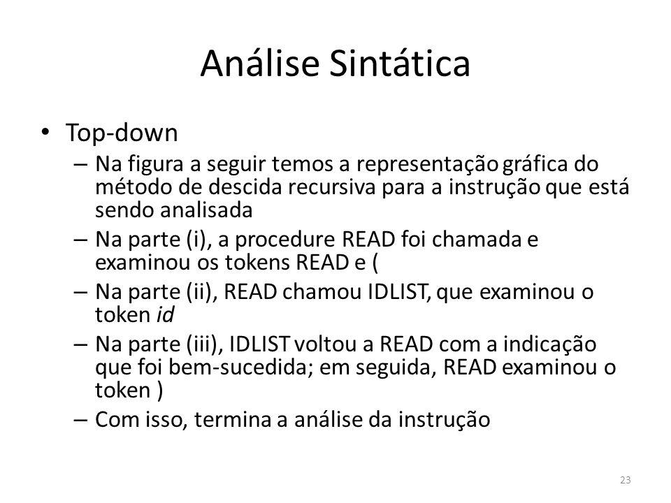 Análise Sintática Top-down – Na figura a seguir temos a representação gráfica do método de descida recursiva para a instrução que está sendo analisada