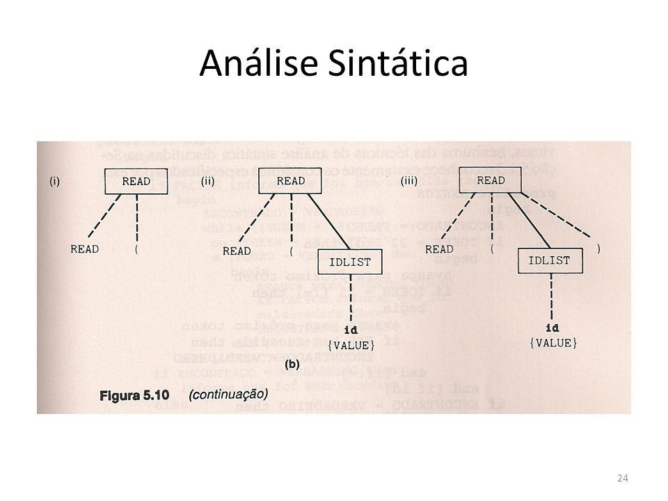Análise Sintática 24