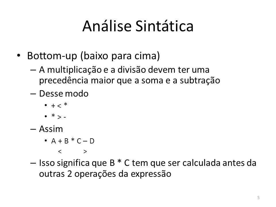 Análise Sintática Bottom-up (baixo para cima) – A multiplicação e a divisão devem ter uma precedência maior que a soma e a subtração – Desse modo + <
