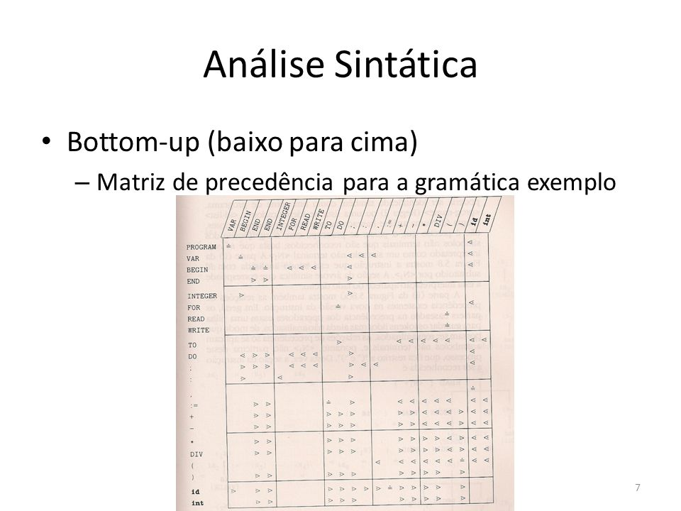 Análise Sintática Bottom-up (baixo para cima) – Matriz de precedência para a gramática exemplo 7