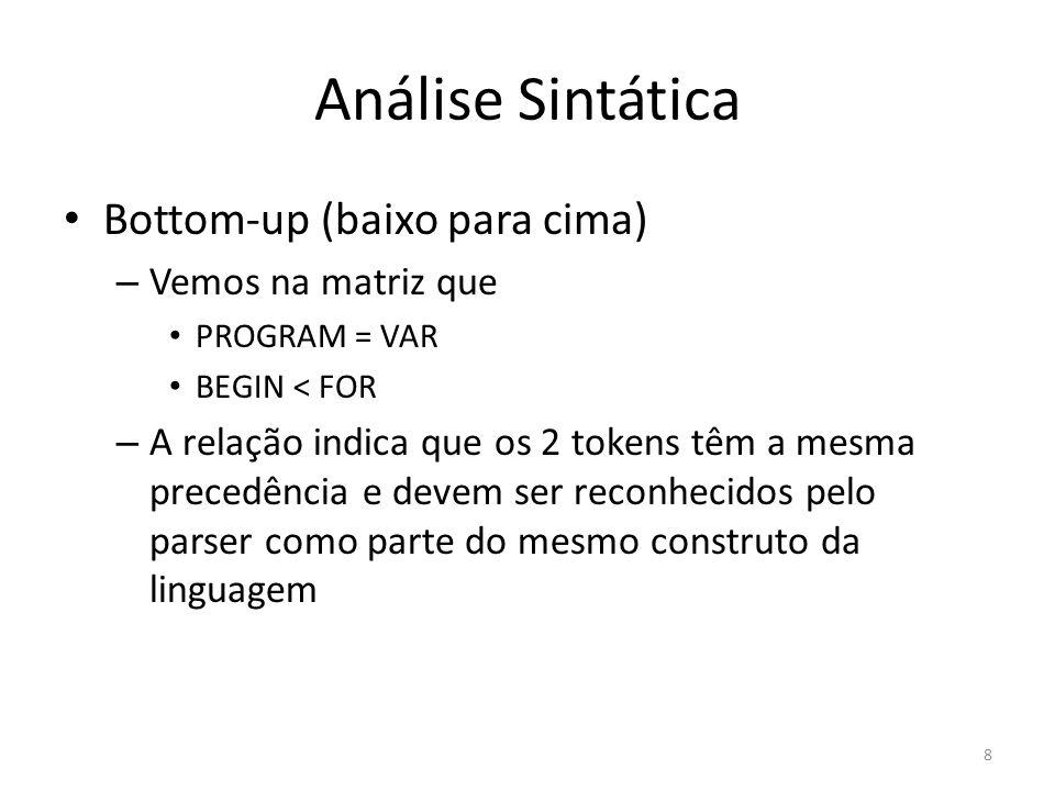 Análise Sintática Bottom-up (baixo para cima) – Vemos na matriz que PROGRAM = VAR BEGIN < FOR – A relação indica que os 2 tokens têm a mesma precedênc