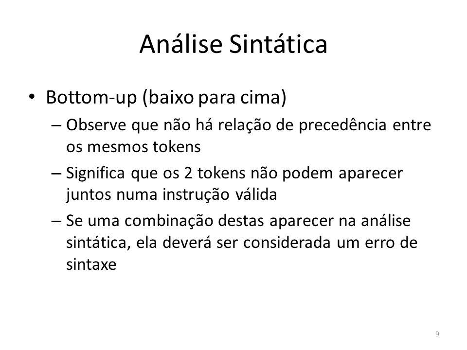 Análise Sintática Bottom-up (baixo para cima) – Observe que não há relação de precedência entre os mesmos tokens – Significa que os 2 tokens não podem
