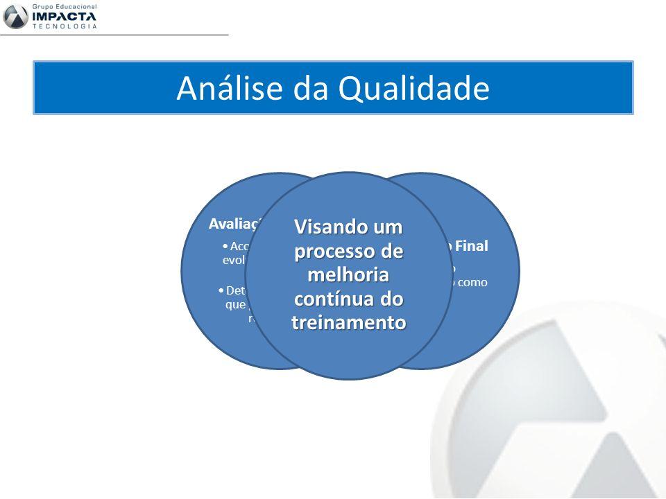 Avaliação Diária Acompanhar a evolução de cada aula Detectar pontos que poderão ser revistos Avaliação Final Avaliação do treinamento como um todo. Vi