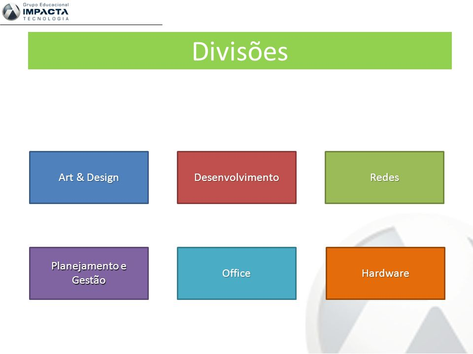 Art & Design DesenvolvimentoRedes Office Planejamento e Gestão Divisões Hardware