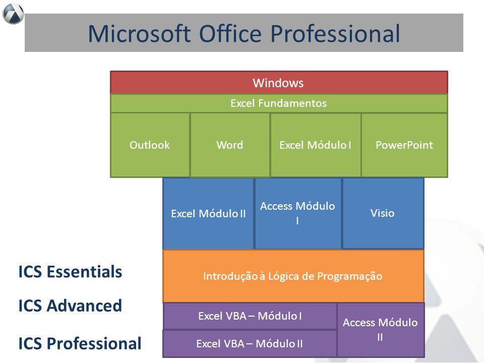 Windows Outlook Excel Módulo I Access Módulo I PowerPoint Excel Módulo II Introdução à Lógica de Programação Excel VBA – Módulo I Access Módulo II ICS