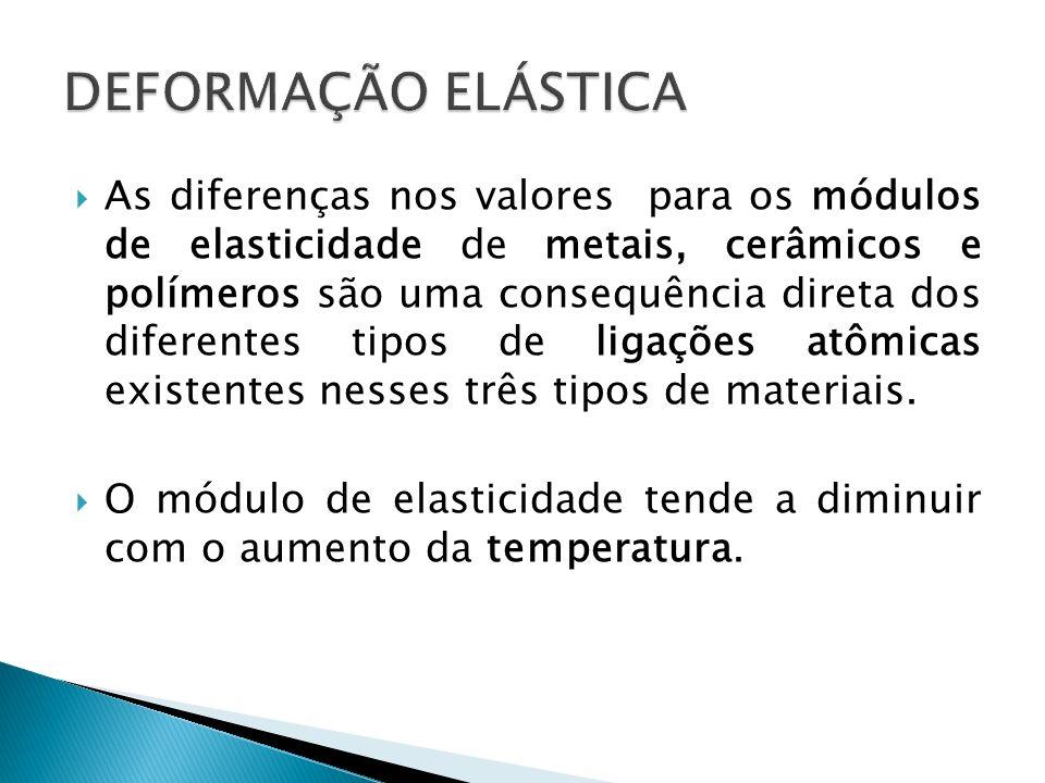 As diferenças nos valores para os módulos de elasticidade de metais, cerâmicos e polímeros são uma consequência direta dos diferentes tipos de ligaçõe