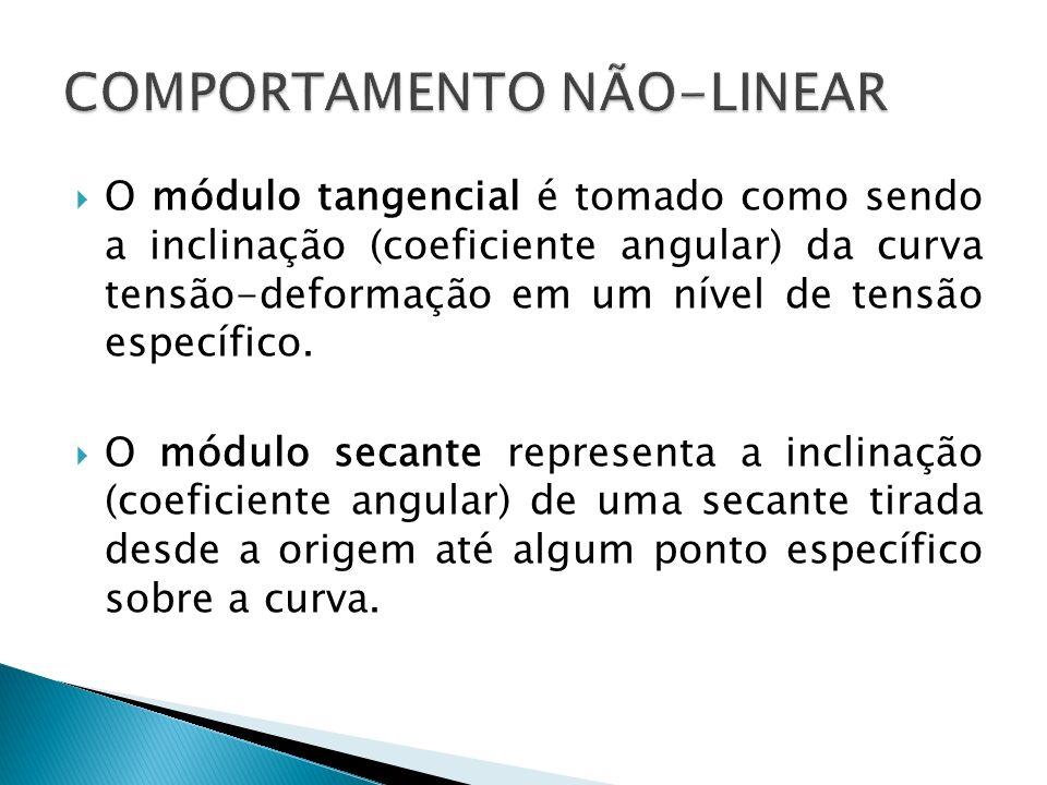 O módulo tangencial é tomado como sendo a inclinação (coeficiente angular) da curva tensão-deformação em um nível de tensão específico. O módulo secan