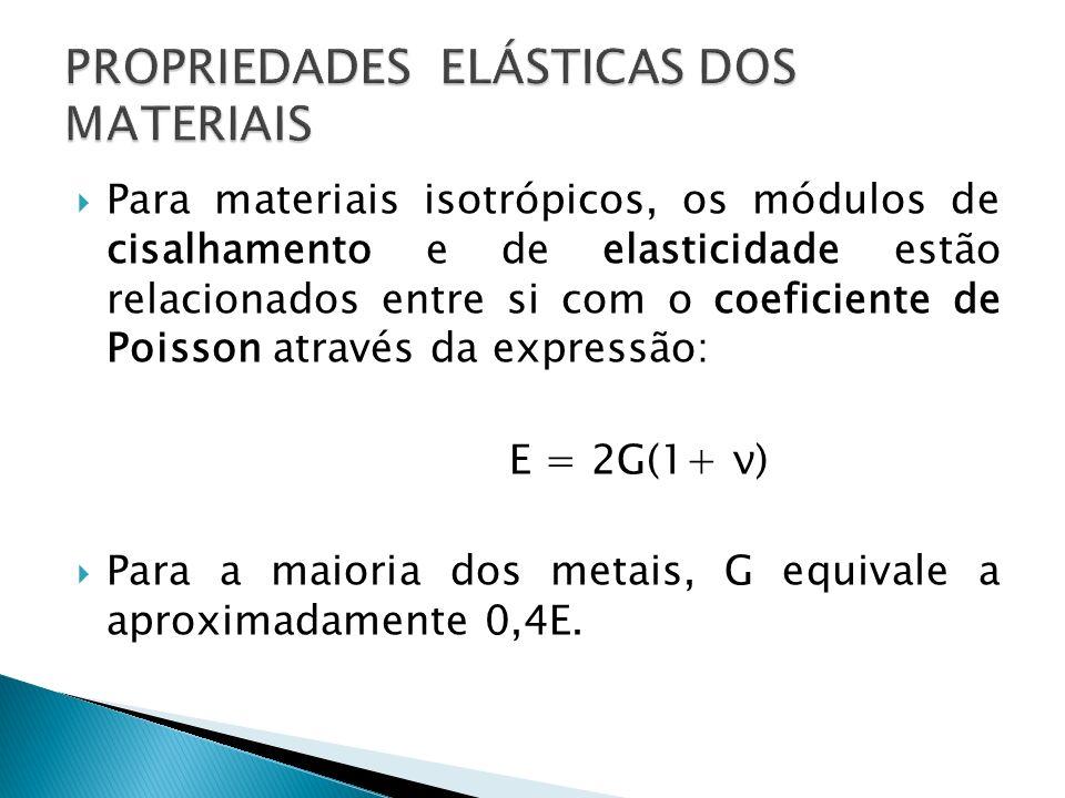 Para materiais isotrópicos, os módulos de cisalhamento e de elasticidade estão relacionados entre si com o coeficiente de Poisson através da expressão