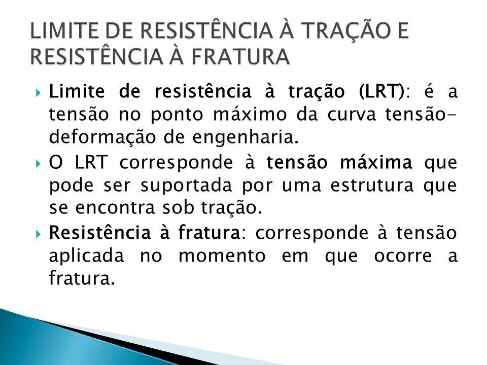 Limite de resistência à tração (LRT): é a tensão no ponto máximo da curva tensão- deformação de engenharia. O LRT corresponde à tensão máxima que pode