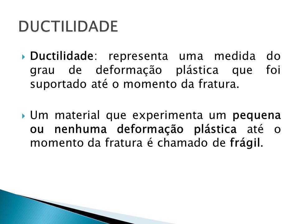 Ductilidade: representa uma medida do grau de deformação plástica que foi suportado até o momento da fratura. Um material que experimenta um pequena o