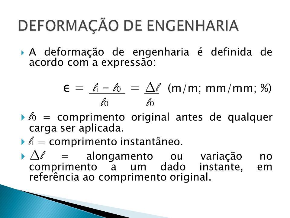 A deformação de engenharia é definida de acordo com a expressão: ε = l i – l 0 = l (m/m; mm/mm; %) l 0 l 0 l 0 = comprimento original antes de qualque