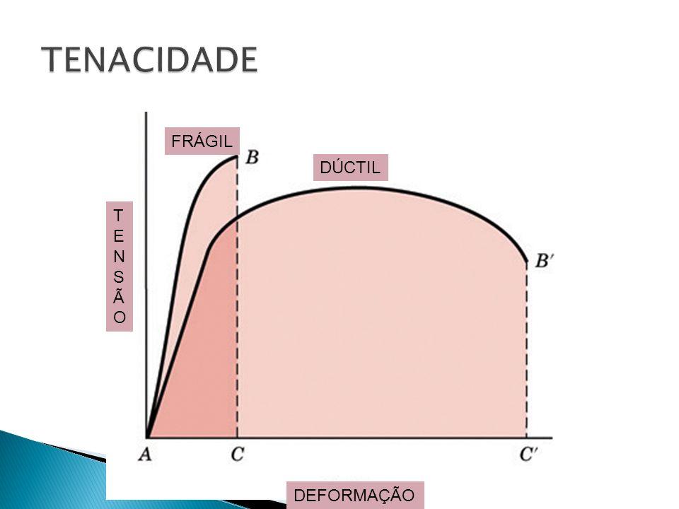 DÚCTIL DEFORMAÇÃO TENSÃOTENSÃO FRÁGIL
