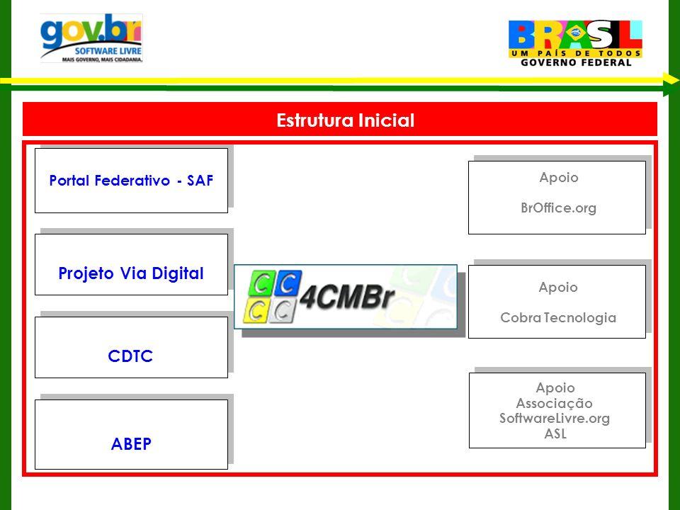 Estrutura Inicial Portal Federativo - SAF Projeto Via Digital Apoio BrOffice.org Apoio Associação SoftwareLivre.org ASL ABEP CDTC Apo Apoio Cobra Tecn